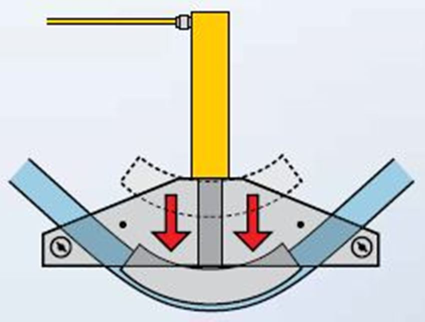 Nguyên lí uốn của máy uốn ống thủy lực